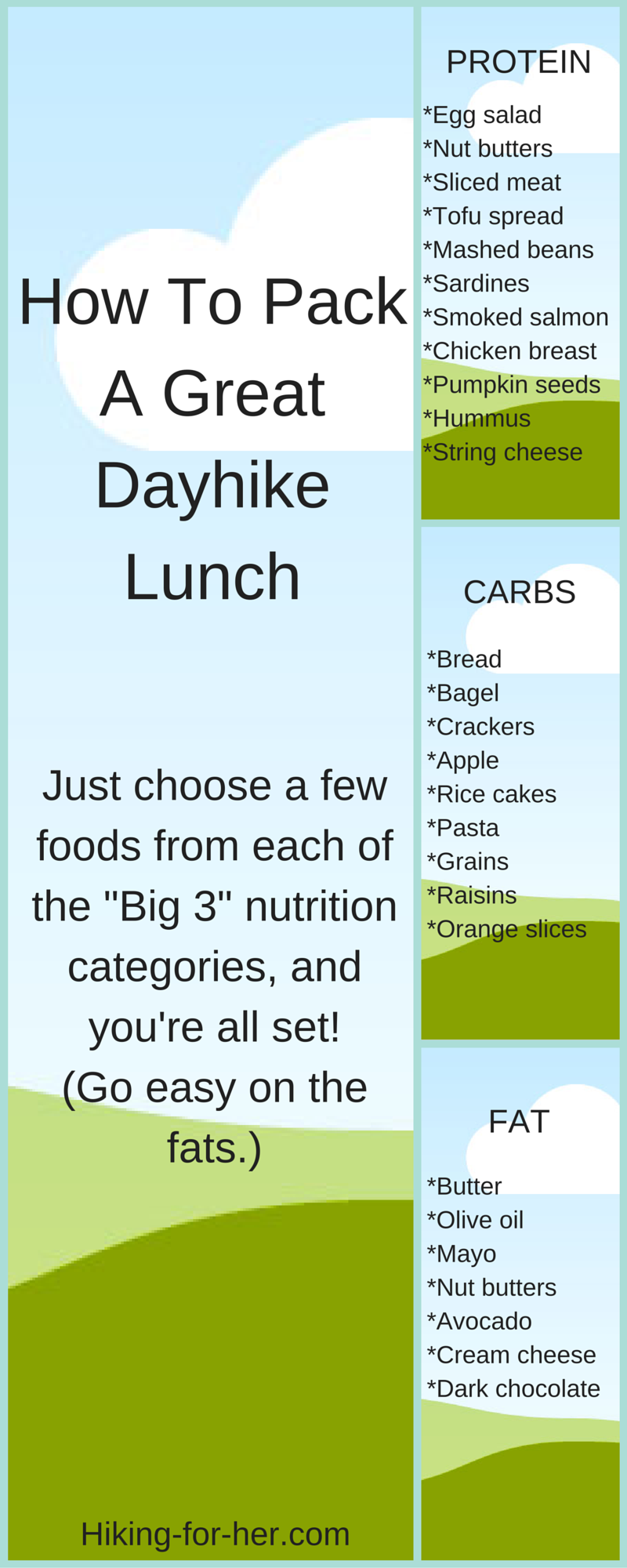 Be sure you have enough energy and stamina on your hike with great tasting day hike food. How to pack a great day hike lunch, in 3 easy steps! #hiking  #backpacking  #trailsnacks