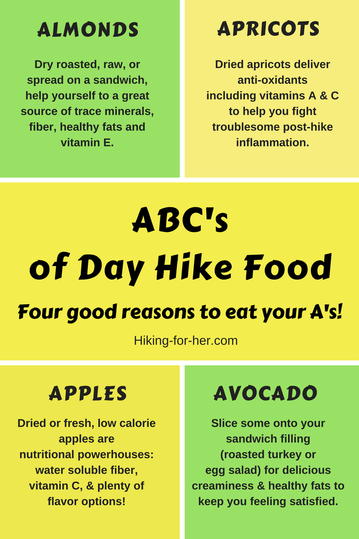 Four good reasons to eat day hike foods that begin with the letter A, from Hiking For Her. Lots more hiking nutrition and trail snack ideas, too. #hiking #trailsnacks #hike