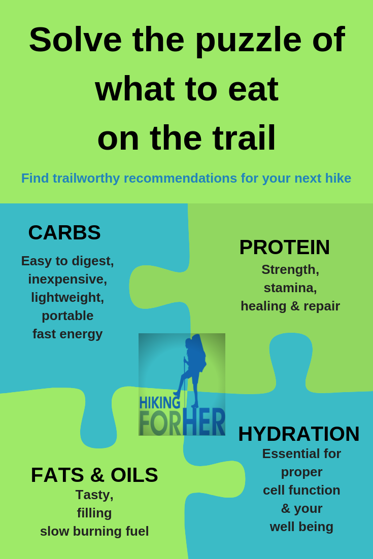 Solve the puzzle of what to eat on a hike with these Hiking For Her trustworthy hiking food tips. #hikingfood #trailsnacks #backpacking #hike #hiking #outdoormeals #whattoeathiking