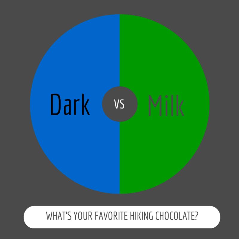What's your favorite hiking chocolate: milk or dark?