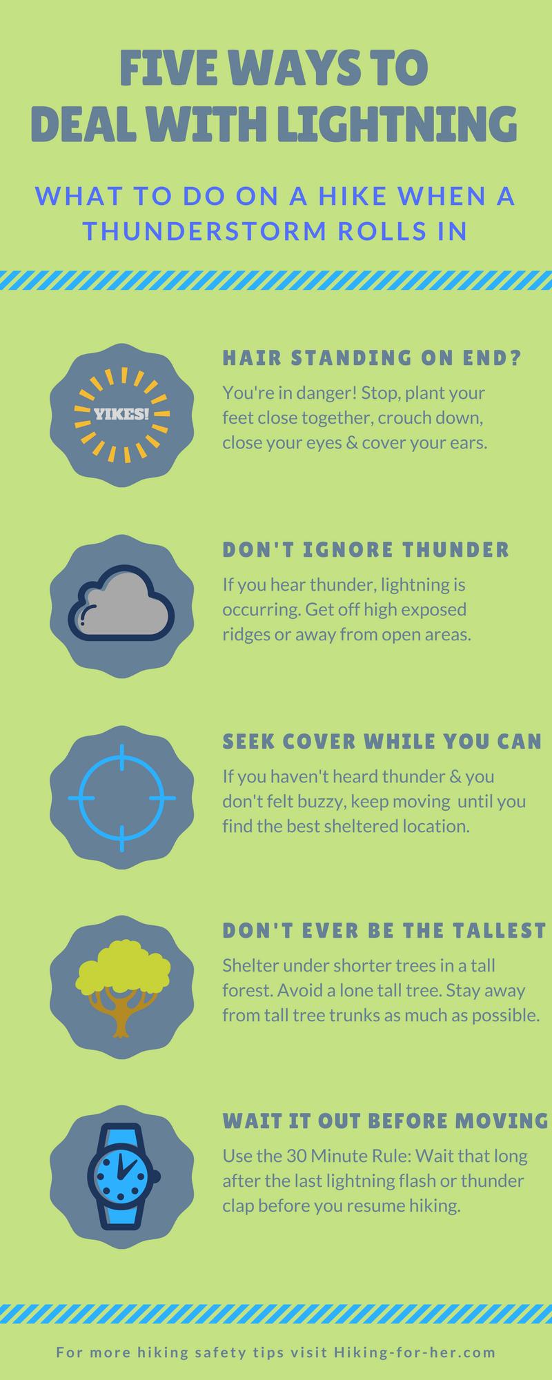 How to deal with lightning on a hike #safehiking #hikingweather #lightningtips #staysafeoutdoors #outdoorsafety #hiking #backpacking #hikinginfographic