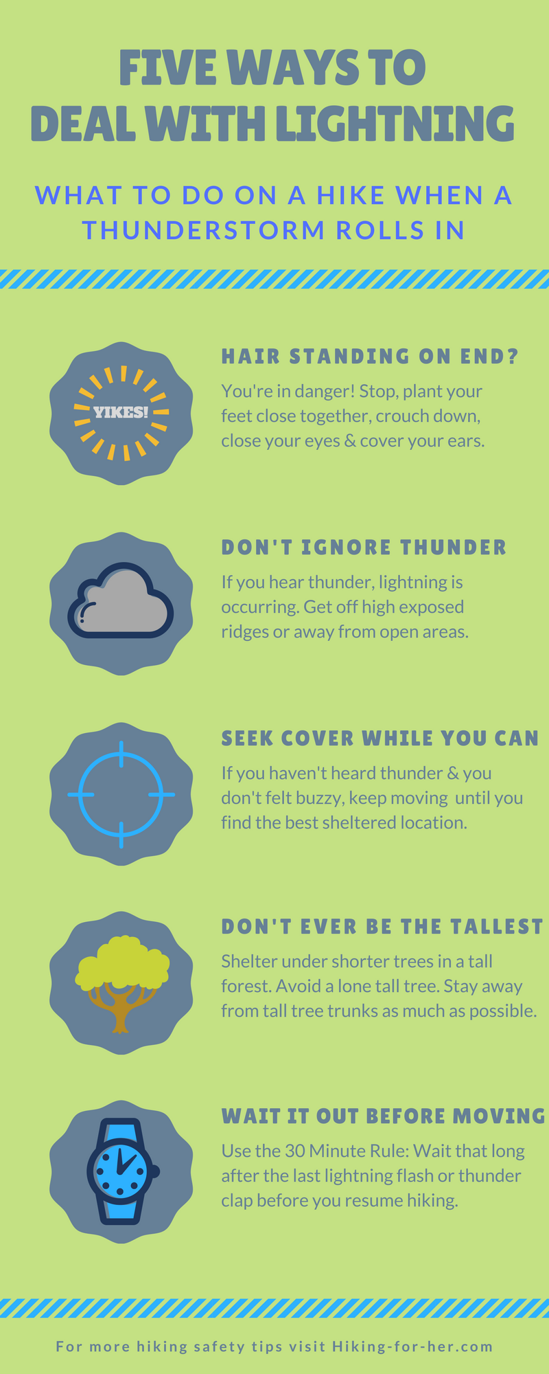 Wondering how to deal with lightning when you're hiking? Here's your answer, from Hiking For Her. #hiking #lightningsafety #outdoorsafety #backpacking #staysafeoutside