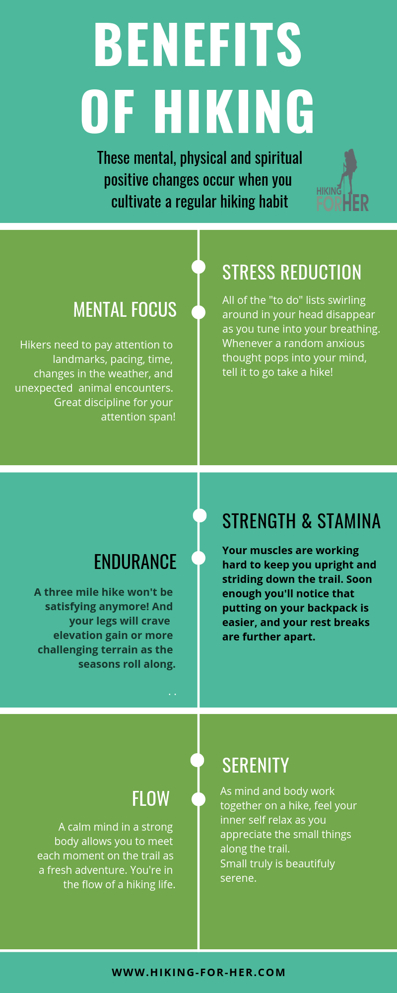 Benefits of hiking infographic from Hiking For Her #hikinginfographic #benefitsofhiking #whyhike #hiking #backpacking #whyhike
