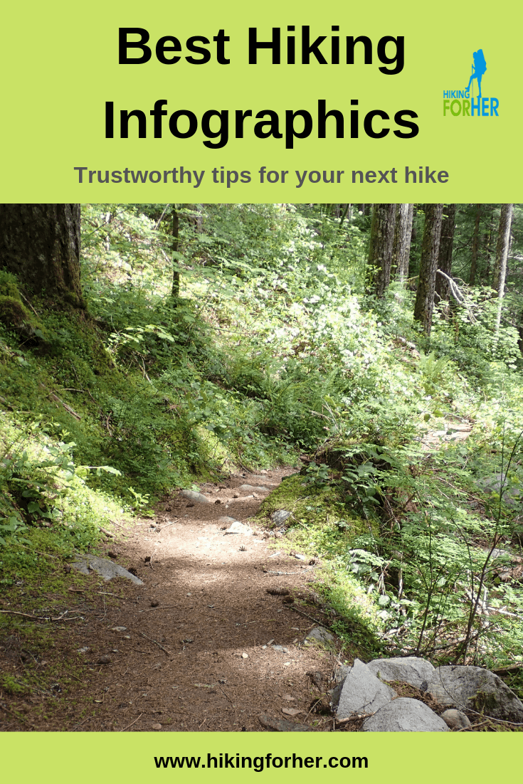 Searching for the best hiking infographics? Hiking For Her has a collection of them for you. #hikinginfographics #bestinfographics #hikingtips #hiking #backpacking #takeahike