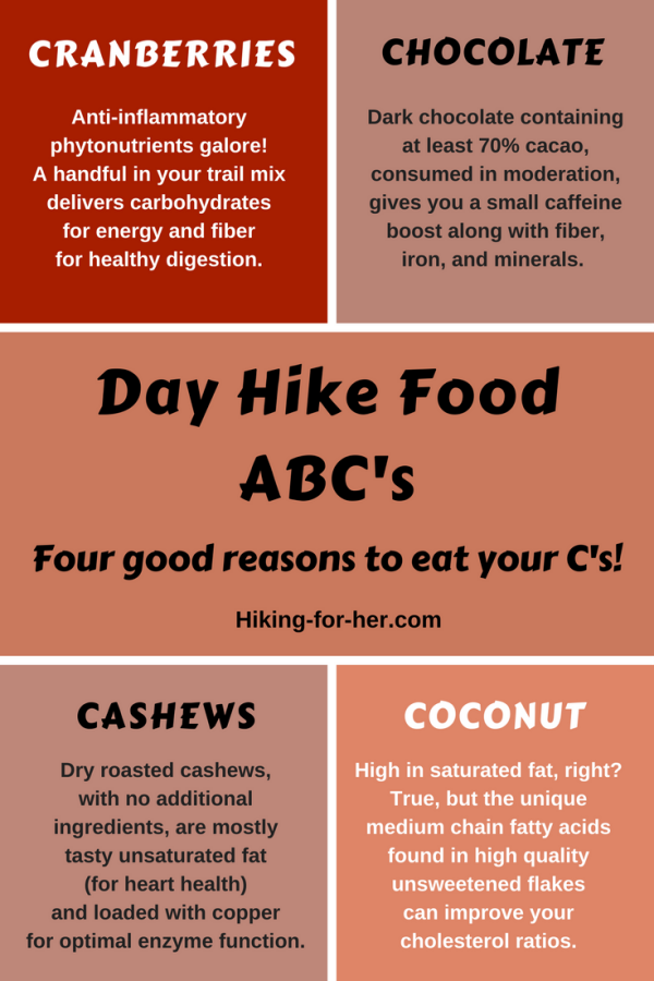 Hikers need tasty trail food. Use Hiking For Her's tips on how to select great trail snacks and backpacking menus. #hiking #backpacking #hikingfood #hikingsnacks #dayhiking