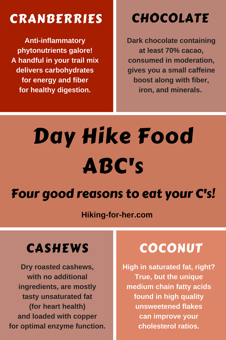 Healthy and tasty day hike food is as easy as ABC with this infographic from Hiking For Her. Four great reasons to eat your C's!