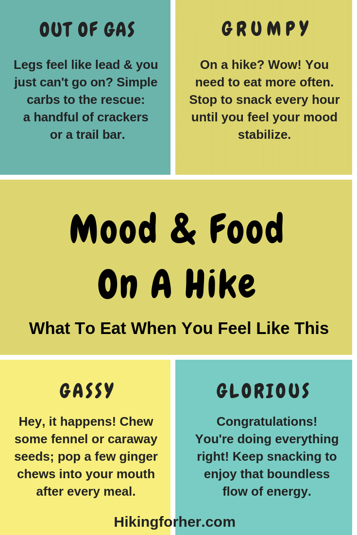 Your mood on a hike and the food you eat are related. Hiking For Her's infographic explains. #hikinginfographic #hikingfood #eatonahike #hiking #backpackingfood #yourbesthike