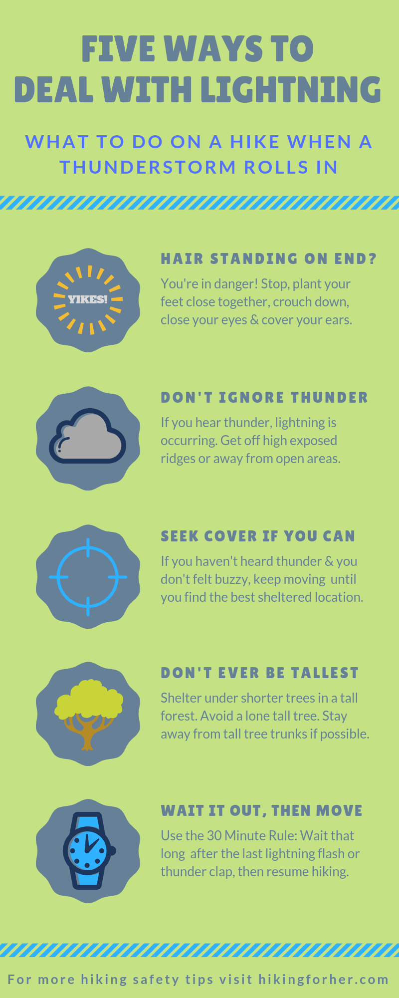 Lightning safety tips for hikers, in a handy infographic from Hiking For Her #lightningsafetytips #hikinginfographic #hikingsafety #hiking #backpacking #outdoorsafety