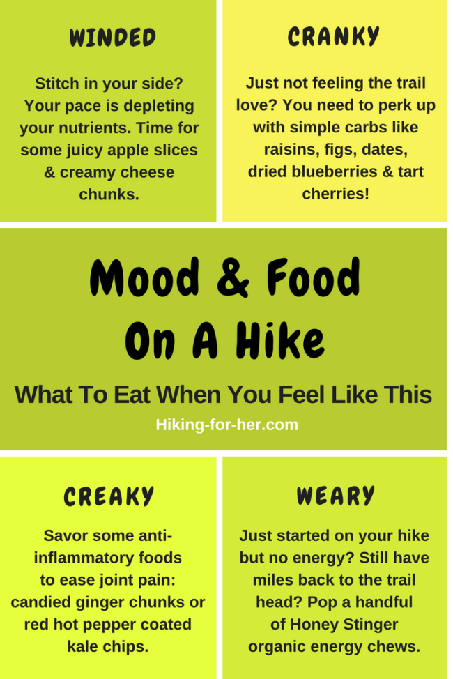 Want to feel great on your next hike? Explore the best hiking food with these Hiking For Her nutrition tips. #hiking  #backpacking #hikingtips #hikinginfographic #foodandmoodonahike