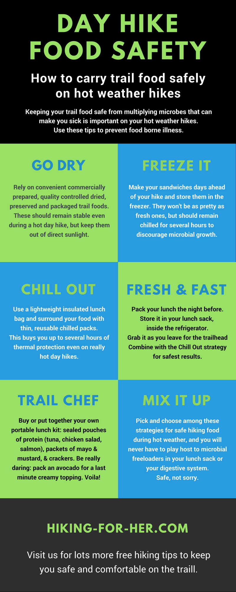 Use these day hike food safety tips from Hiking For Her to keep your lunch from spoiling on a hot day on the trail.